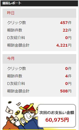 DMMアフィリエイトで月5万円以上稼げました!漫画アフィリエイトがオススメ
